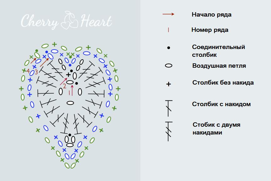 схема вязанного сердца крючком