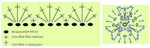 схема вязания узора игольницы черепашка