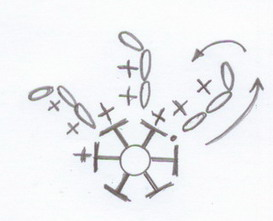 лапки вязаного енота амигуруми описание схема