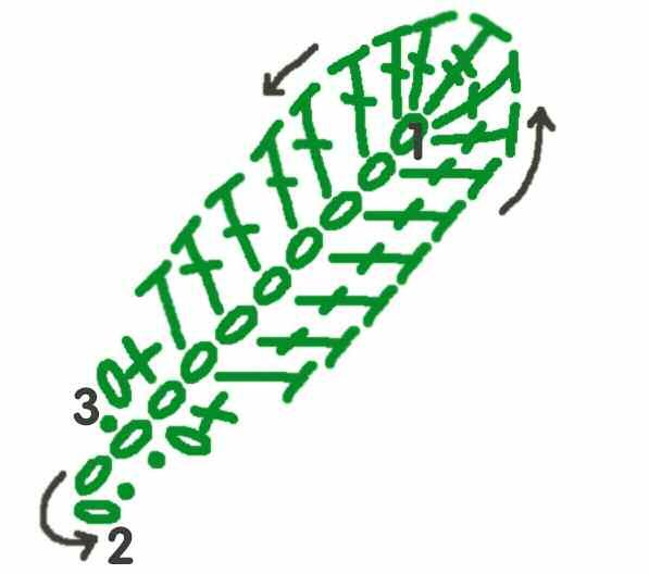 Cхема вязания листочка для лимона амигуруми