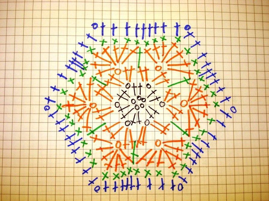 Схема вязания крючком африканского цветка