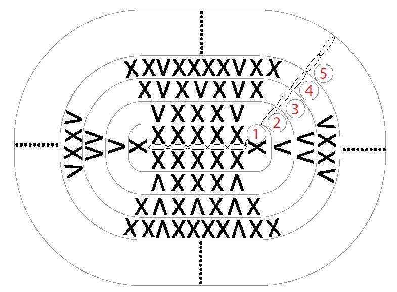 Схема вязания головы игрушки крючком